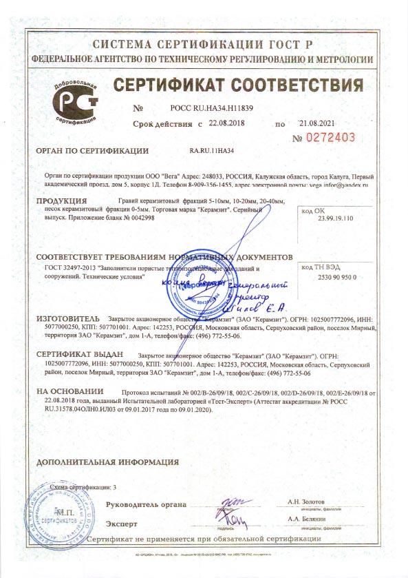 паспорт качества на керамзитобетон